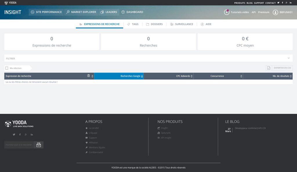 Yooda Insight Dashboard : outil pour améliorer le SEO d'un site Web